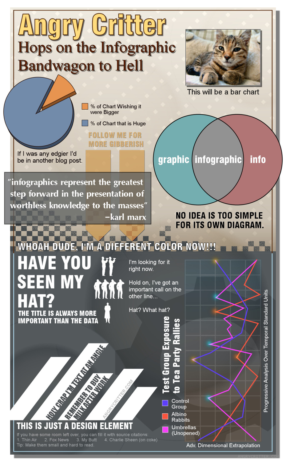Hopping on the Infographic Bandwagon to Hell